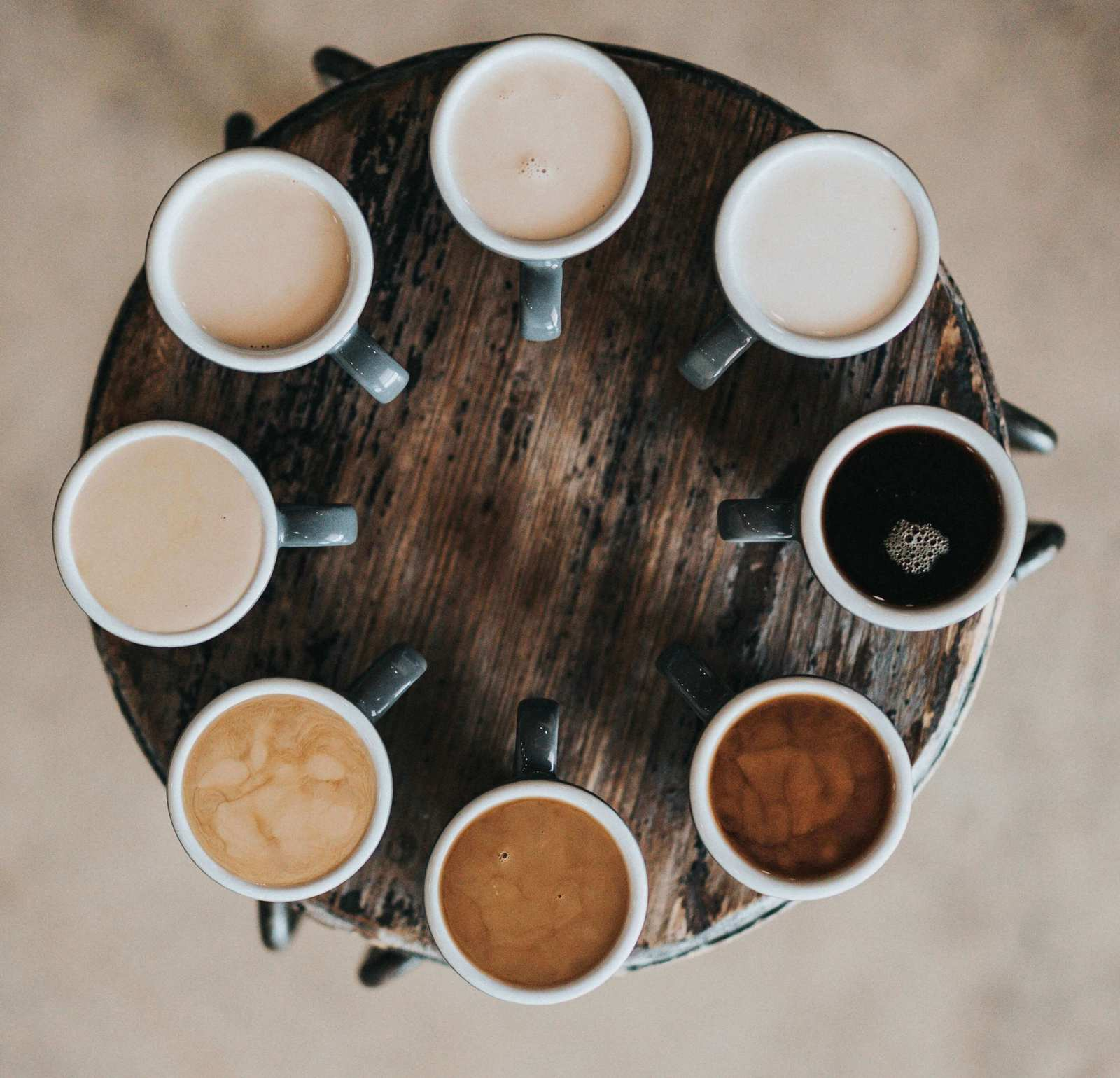 What does your cup of coffee say about you?