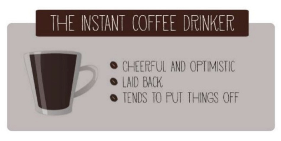 Instant Coffee Drinker Infographic