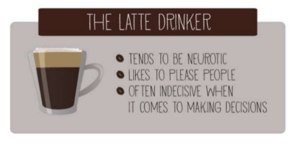 The Latte Drinker Infographic