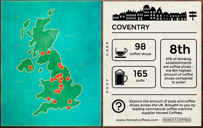 Coffee Shops vs. Pubs: An Interactive Infographic