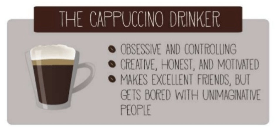 The Cappuccino Drinker Infographic