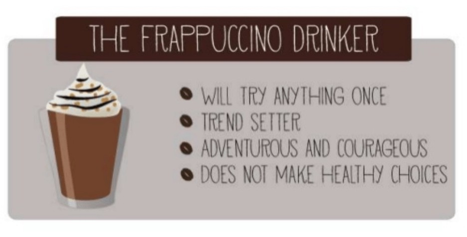 The Frappuccino Drinker Infographic