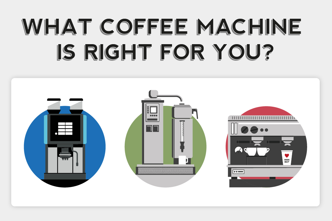 What To Think About When Buying A Coffee Machine